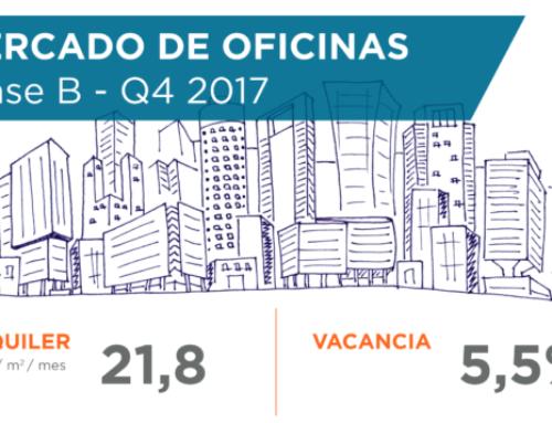 Mercado de Oficinas | Clase B – Q4 2017