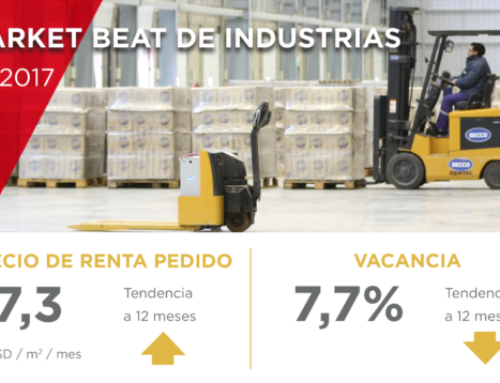Market Beat de Industrias | 2do semestre 2017