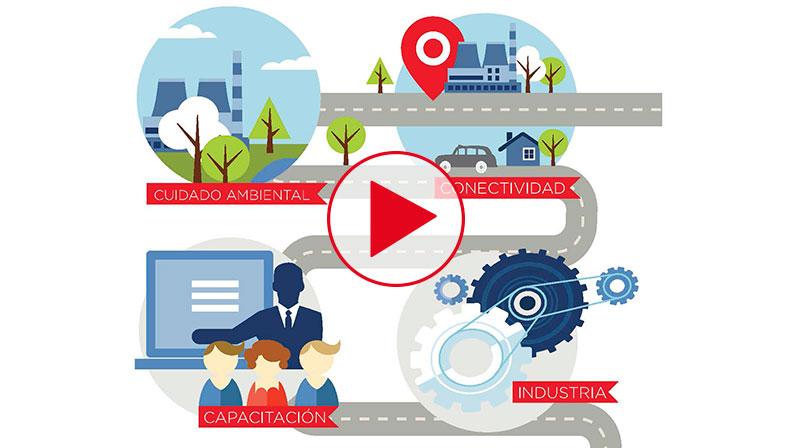 LVL VI: Los parques industriales y el desarrollo productivo: situación actual y perspectivas