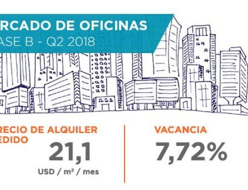 Mercado de Oficinas | Clase B – Q2 2018
