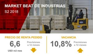 MB Industrias S2-2018