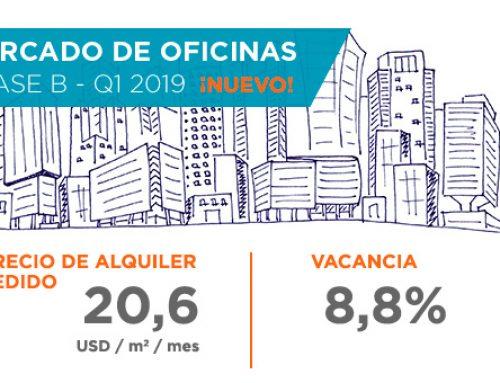 Mercado de Oficinas | Clase B – Primer trimestre 2019
