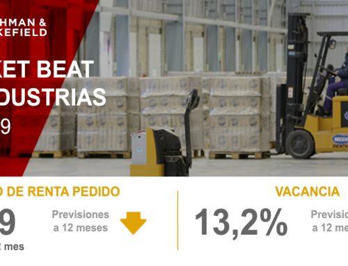 Market Beat de Industrias | 1° semestre 2019