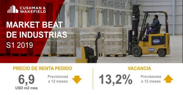 Market Beat Industrial S1 2019