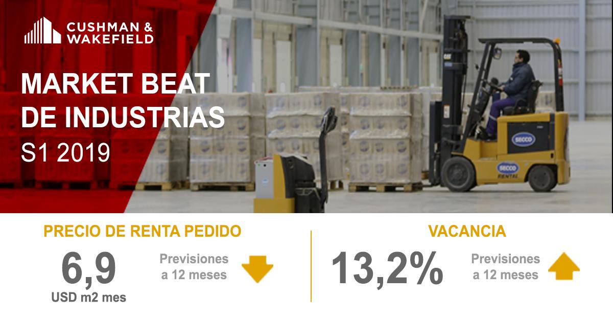 Market Beat Industrias S1 2019