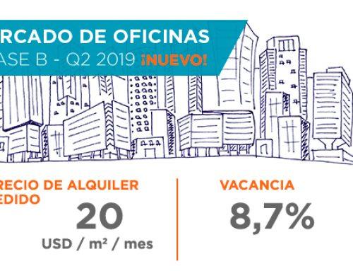 Mercado de Oficinas | Clase B – Segundo trimestre 2019