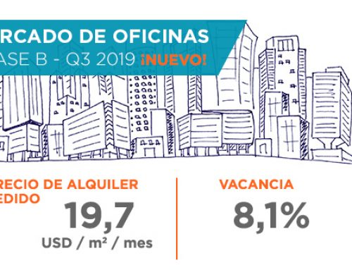 Mercado de Oficinas | Clase B – Tercer trimestre 2019