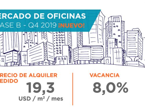 Mercado de Oficinas | Clase B – Cuarto trimestre 2019