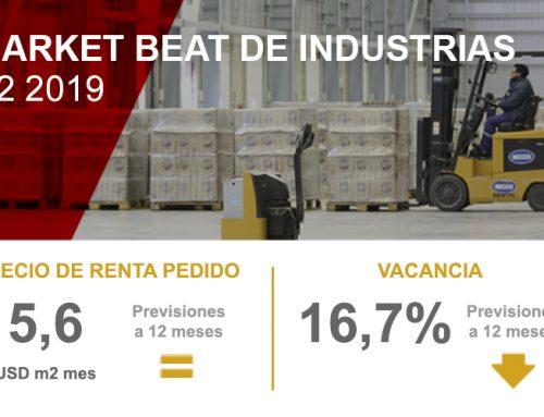 Market Beat de Industrias | 2° semestre 2019