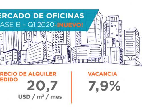 Mercado de Oficinas | Clase B – Primer trimestre 2020