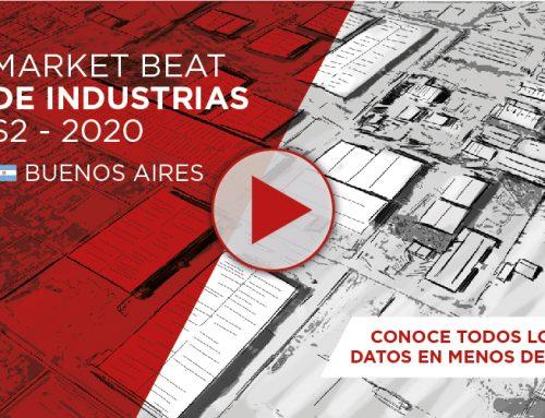 Market Beat de Industrias | S2 2020